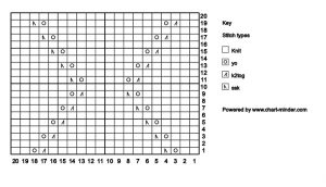 Chart Minder sample chart, the key normally comes in a separate picture. Click to enlarge